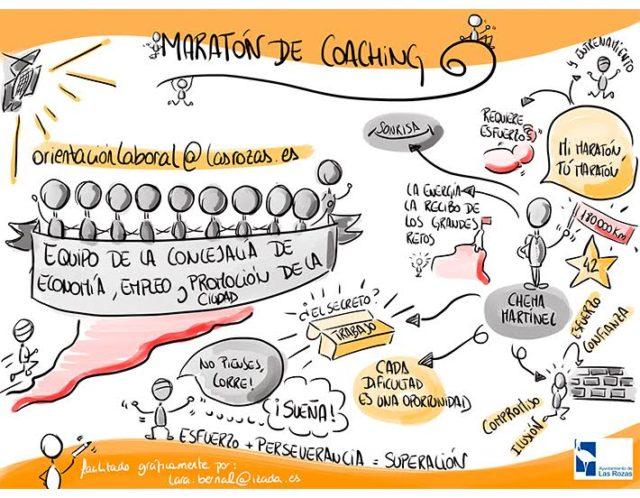 Maratón de Coaching para el Empleo