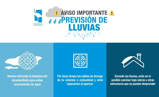 AVISO IMPORTANTE: Previsión de Lluvias