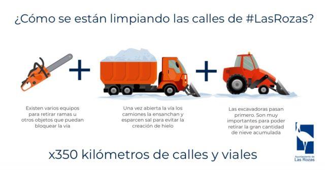 Plan de Limpieza Viaria de Las Rozas