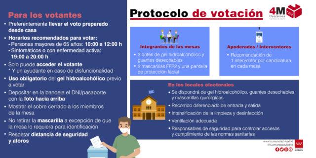infografía-medidas-elecciones